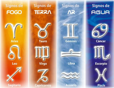 Elementos-dos-signos